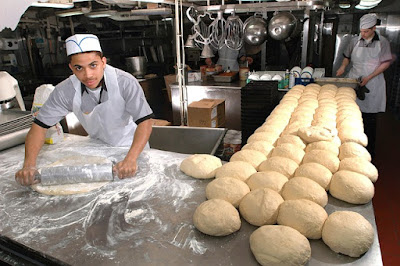 Bread, Work of Human Hands