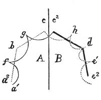 Schiller's Double Dramas: Structure