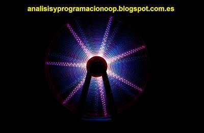 Planes de ejecución con SQL Server