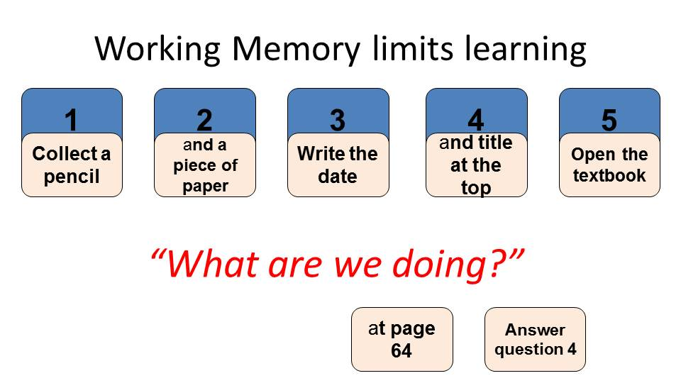 how to get a better working memory