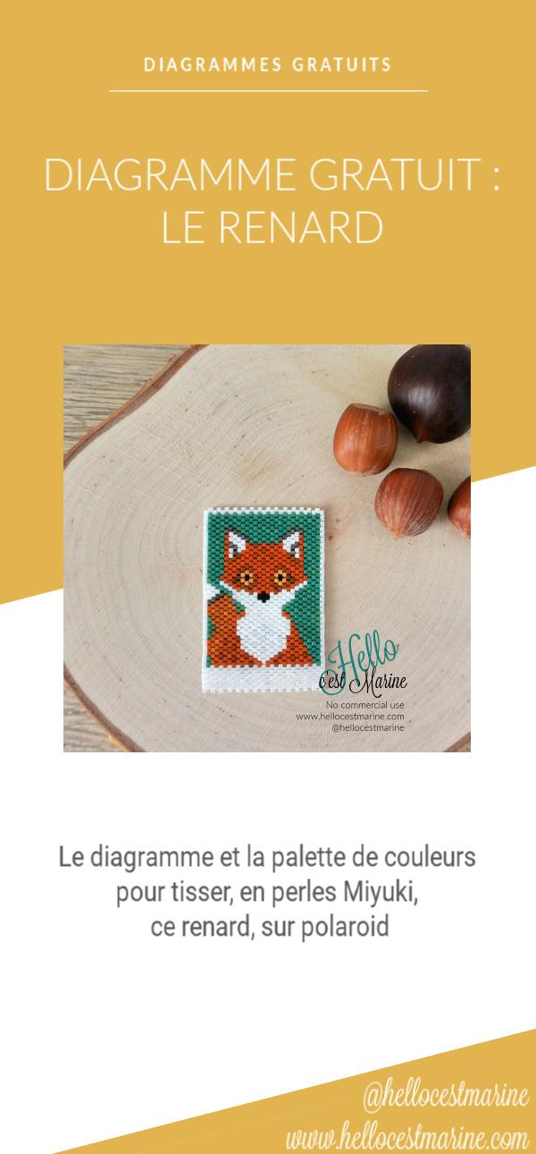 Diagramme et palette de couleurs pour tisser un renard en perles Miyuki