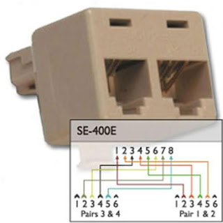 Suttle400eSplitter rj11 phone to rj45 jack  at n-0.co