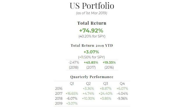 February 2019 US Portfolio Performance Report. Overall = +74.92%, YTD = +3.07%