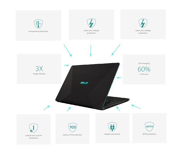 Laptop Asus ViVoBook Pro F570_Rrythien_9