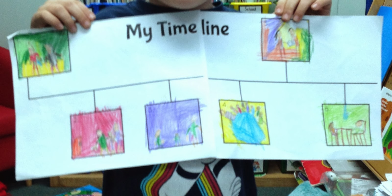 The Adventures Of A K 1 Teacher Terrific Timelines