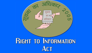 RTI Right to Information