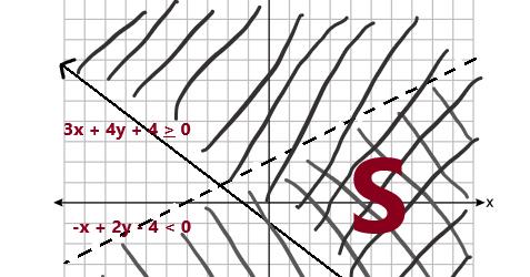 (x, why?): January 2020 Algebra Regents, Parts 3 & 4