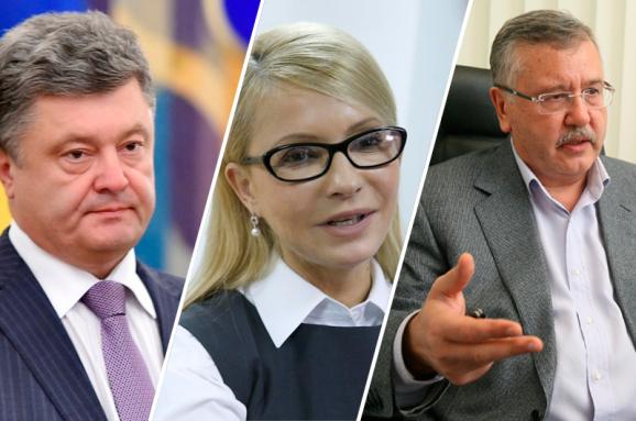 Что может обещать кандидат в президенты и что реально должен сделать новый президент Украины