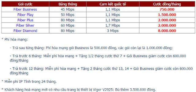 Đăng Ký Internet FPT Phường Tân Bình 3