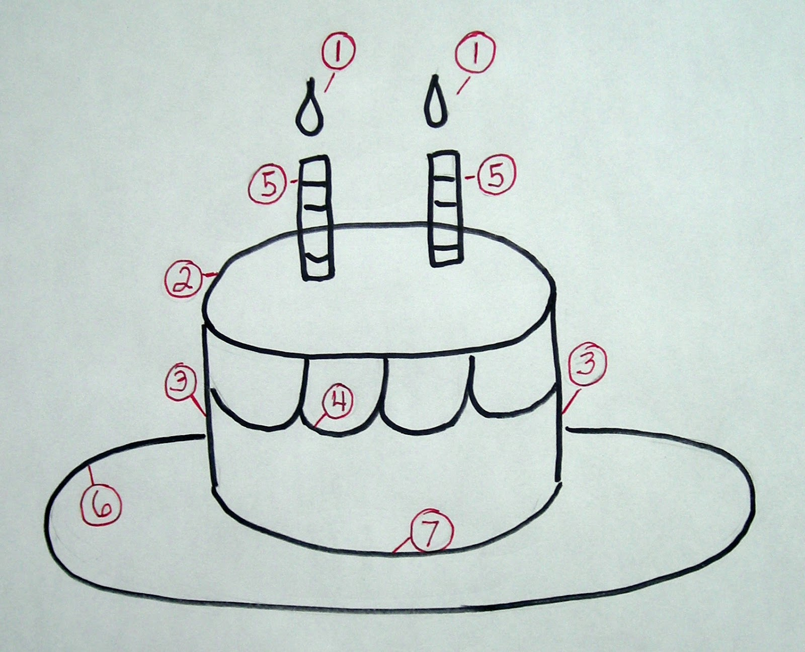 Easy To Draw Birthday Cake
