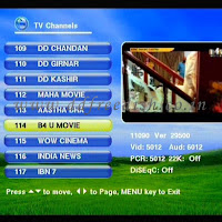 Nss6 or Dish Tv FREQUENCIES UPDATED 2018 WORKING | Sher Ali