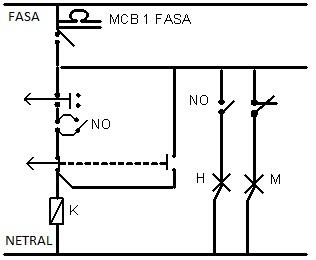 Ilmu Listrik (Electrical Science): Menyalakan Lampu