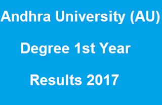 au degree 1st year results 2017 manabadi
