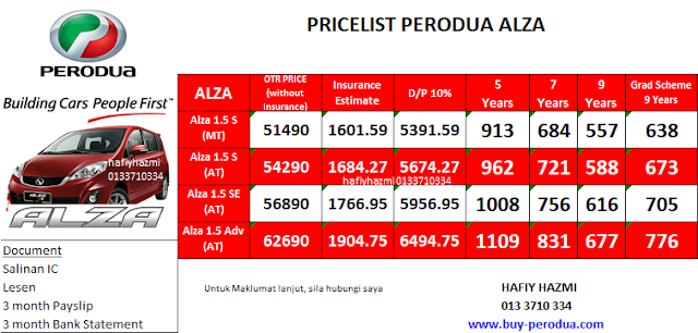 Pricelist Perodua Alza - SST Official Price