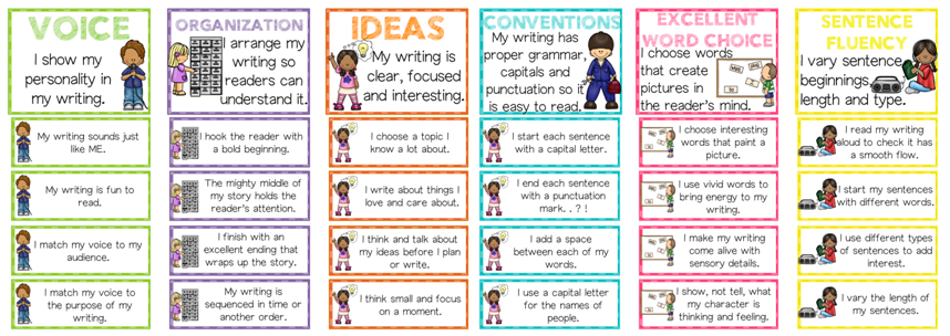 6 1 traits of writing Covers the 6+1 traits of writing including ideas, organization, voice, word choice, sentence fluency, conventions, and presentation.