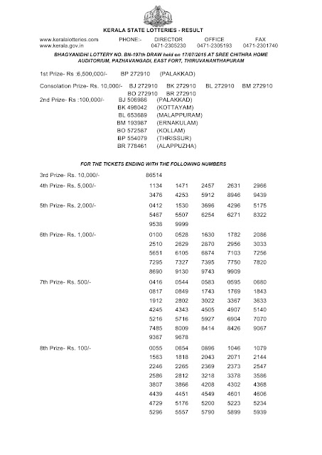 Official result of Kerala lottery Bhagyanidhi (BN-197) part 01