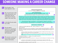 resume examples for career change