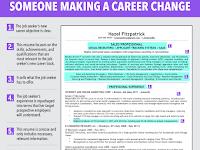 career change resume sample 2016 - Career Change Resume Samples