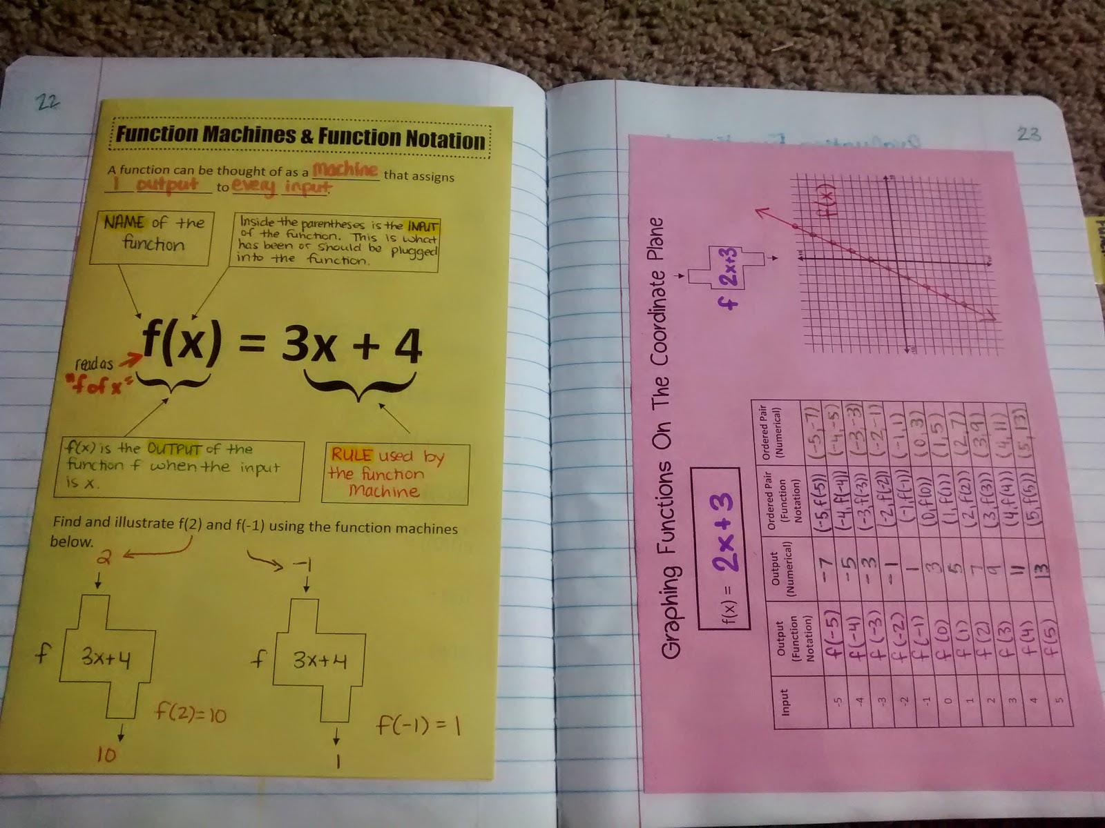Math Love Algebra 1 Unit 1 Interactive