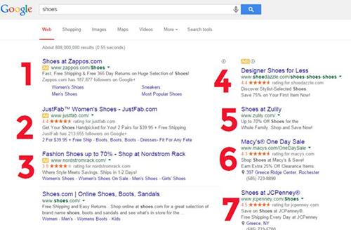Letak posisi iklan Google