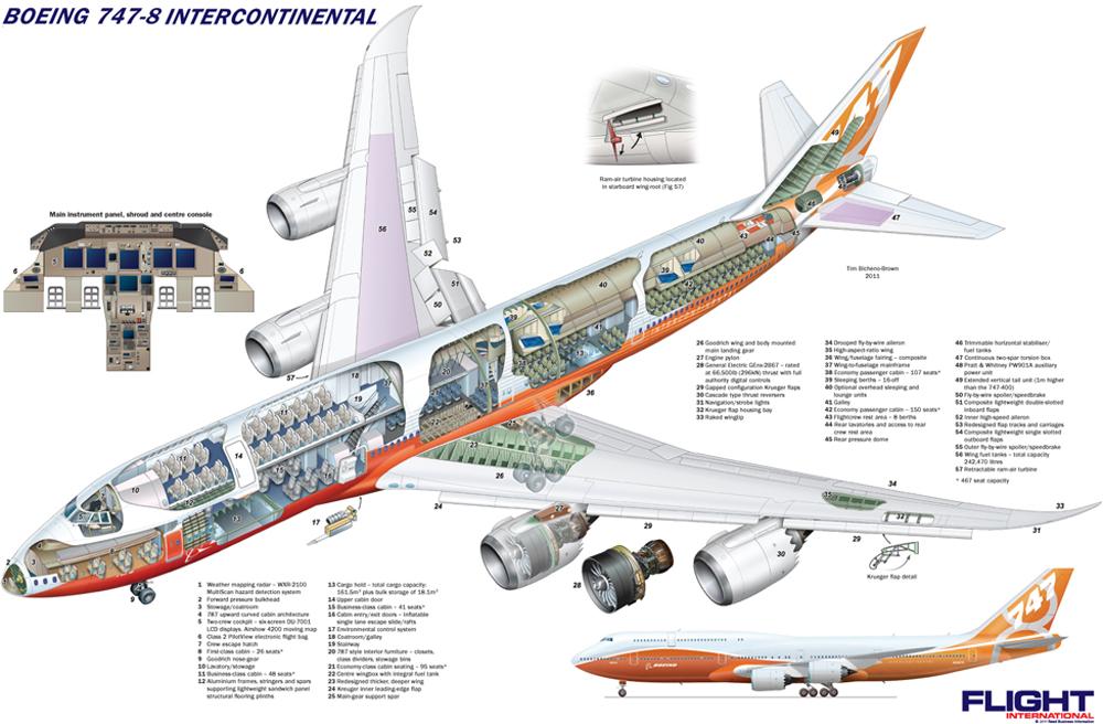 similiar boeing diagram keywords boeing 747 8 diagram