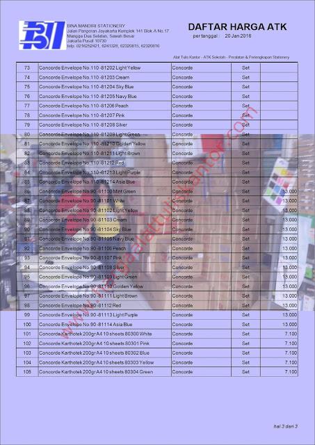 Katalog Harga 2016 Distributor Perlengkapan kantor Kertas Concorde www.hargaalattuliskantor.com