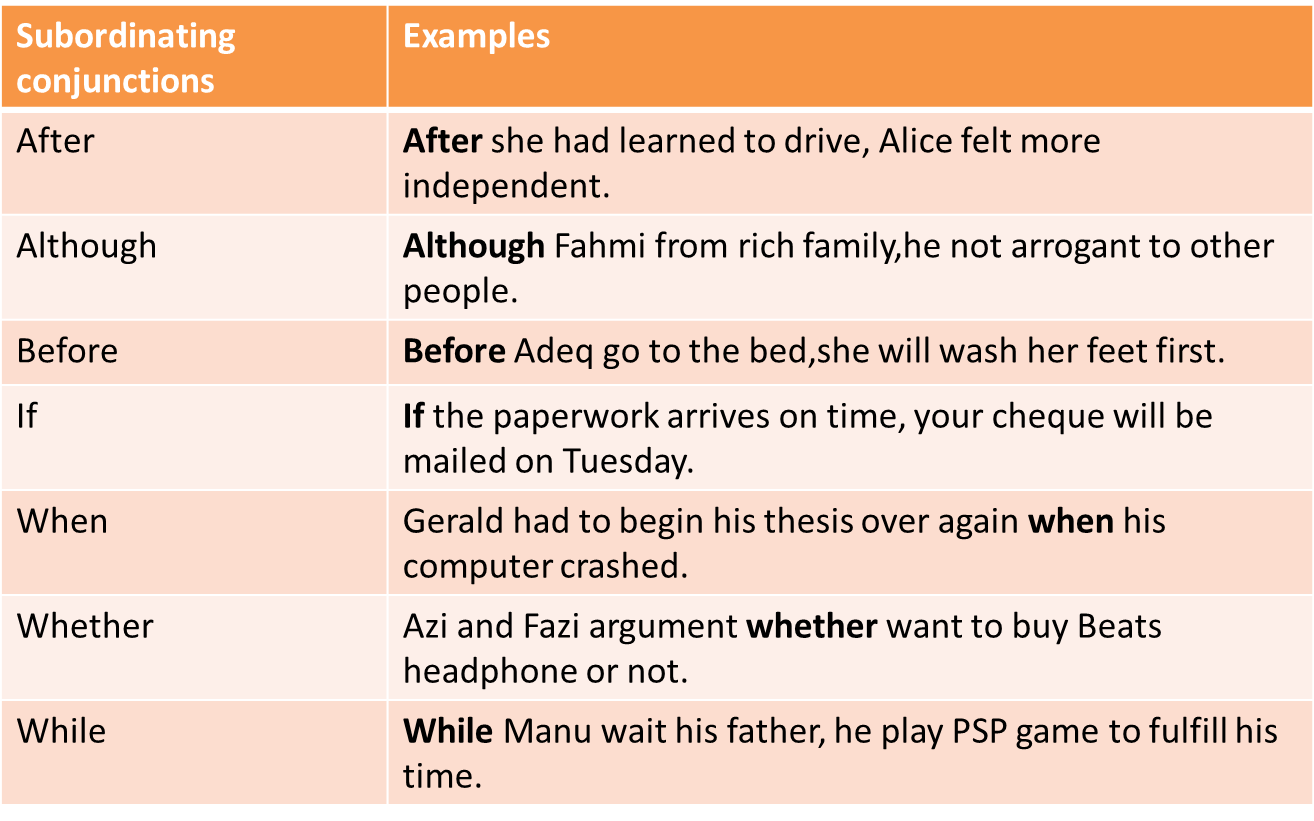 Quiz Part 3 Adjectives And Conjunction