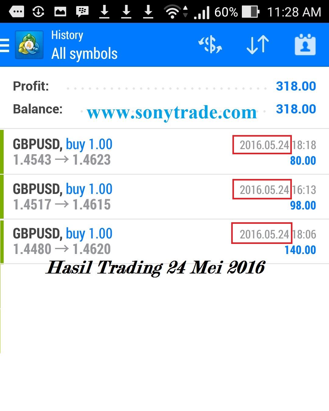 Hasil Trading Forex Saya