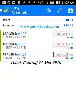 Hasil Trading 24 Mei 2016