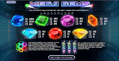 AGEN SLOT MEGA GEMS BEST GAMERS DI OKE77.COM