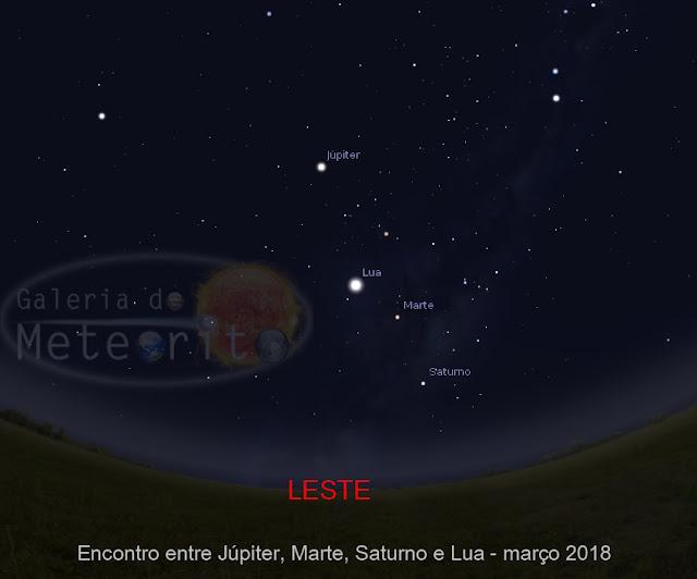 Encontro entre Júpiter, Marte, Saturno e Lua - março 2018