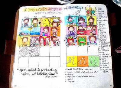 Bullet Journal Idea Doodle page