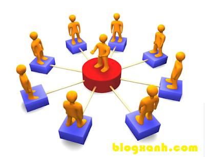 Làm quản lý và lãnh đạo nên giao quyền hay ôm việc?