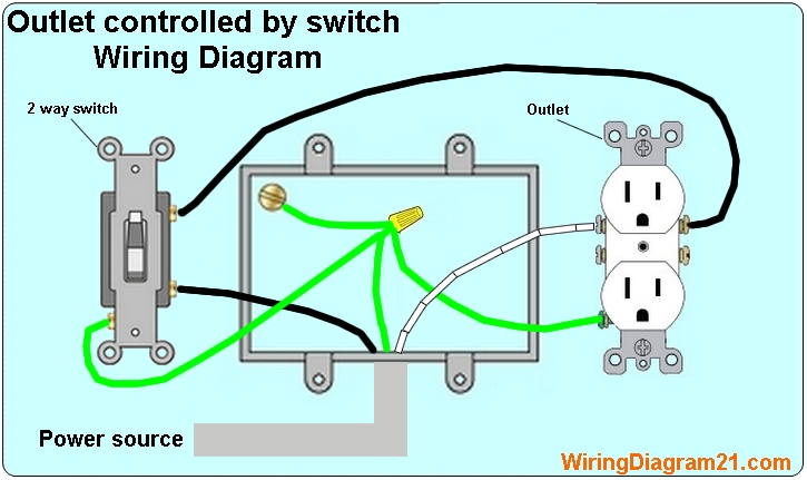 2%2Bway%2Bswitch%2Bcontrolled%2Belectrical%2Boutlet%2Bwiring%2Bdiagram how to wire an electrical outlet wiring diagram house electrical Power Switch Wiring Diagram at panicattacktreatment.co