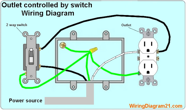 wiring  outlets controlled 2 way switch  in one box diagram