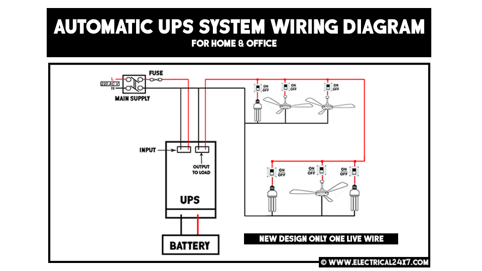 Automatic and manual UPS system wiring for home or office with