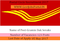 Postal Circle Recruitment 2017– 123 Gramin Dak Sevak (GDS)