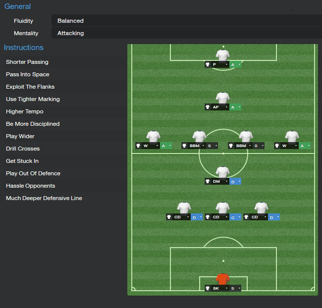 Football Manager 2014 Attacking Tactic Cobra 3-6-1 • Passion4FM