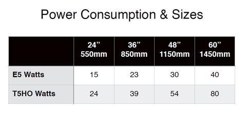 Power%2BConsumption%2Band%2BSizes%2B-%2B475.jpg