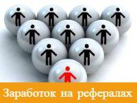 Приглашение, обучение рефералов и заработок