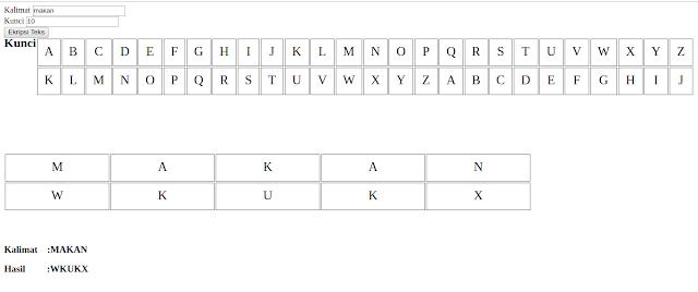 Contoh Program Algoritma Cipher Text dengan Animasi Web