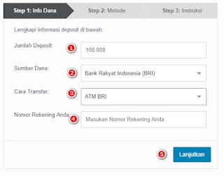 Cara Deposit / Transfer Uang Ke Indodax Untuk Membeli Bitcoin