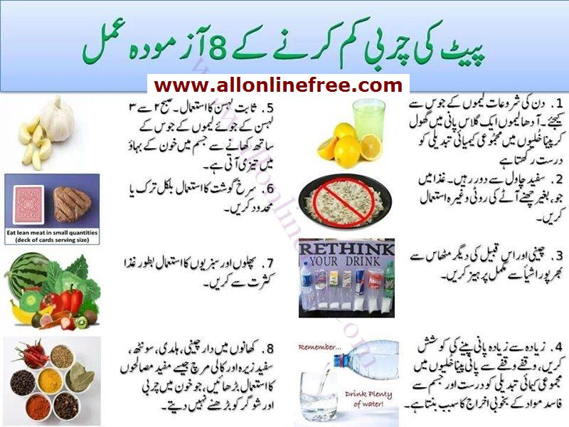 Tips To Reduce Belly Fat Without Exercise Musharraf Wakeel
