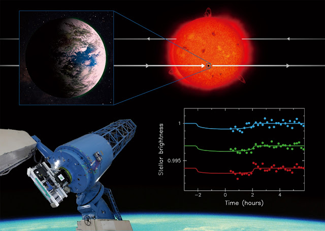 Exoplaneta K2-3d - potencialmente habitável