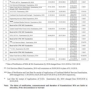 UPSC Revised Calendar 2018 in PDF.