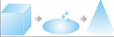 نموذج كيرت لوين