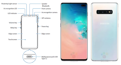 Samsung Galaxy S10 User Manual Official galaxy note 10 user manual samsung note 10 user manual pdf samsung note 10 user manual pdf download user manual for iphone se iphone xs max user manual iphone 6 plus user manual pdf download how to find user guide on iphone 7 note 9 manual  Galaxy S10 Manual pdf
