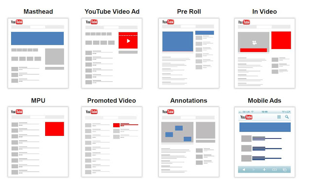 Google AdWords Certification Video Advertising Guide Test Answers