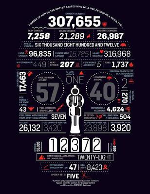 Cartel tipográfico con calavera formada por lineas y números.