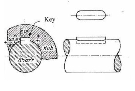 design of Rectangular sunk keys